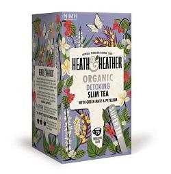 Detoxikačný čaj na štíhlu líniu